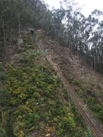 Funicular path